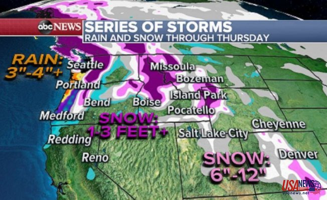 Heavy snow round Rockies and Cascades, seasonable air returns to the Gulf Coast
