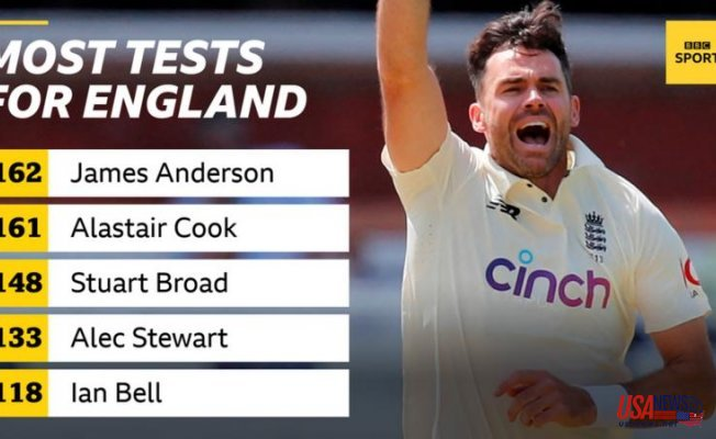 James Anderson becomes capped England Test player