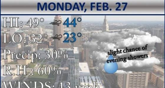 Slight possibility of rain, gray skies, temperatures staying below 50 degrees: Cleveland weather forecast Monday, Feb. 27