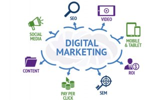 50 Digital Marketing Forums Every Web Master Should Register & Join