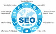 5 Reasons Why You Need to Perform an SEO Audit