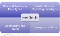 Why Next-Gen BI Solutions Are in Such High Demand