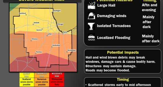 Tornado watch declared for Illinois, NW Indiana
